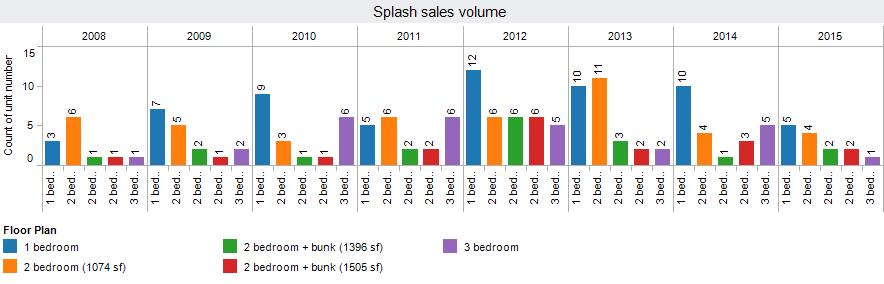 splash-volume-20151001